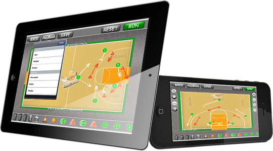 CoachMe® Basketball